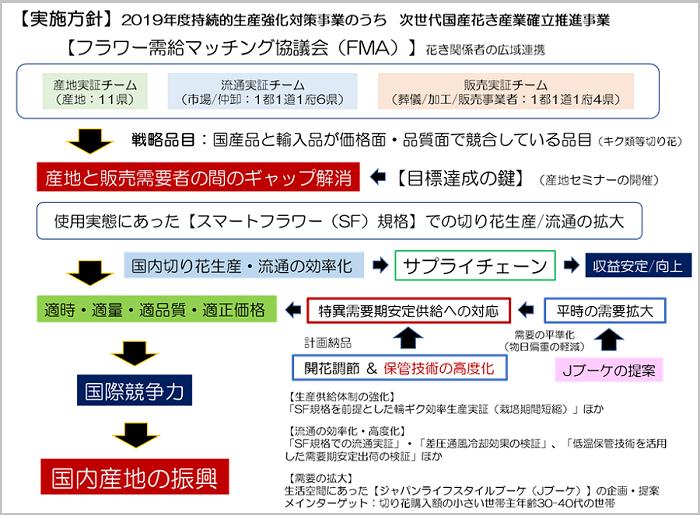 info_20190522_10