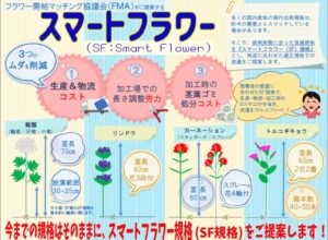 Smart Flower01
