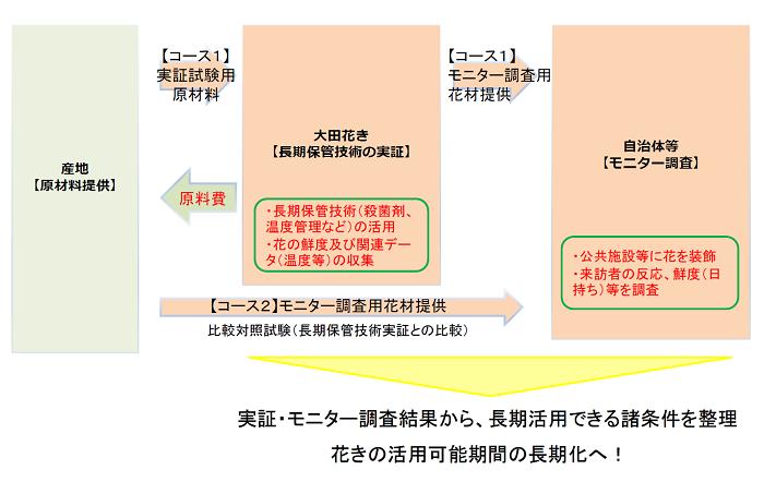 info_maffpj_03
